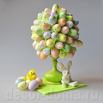 Пасхальное деревце, топиарий из яиц, мастер-класс